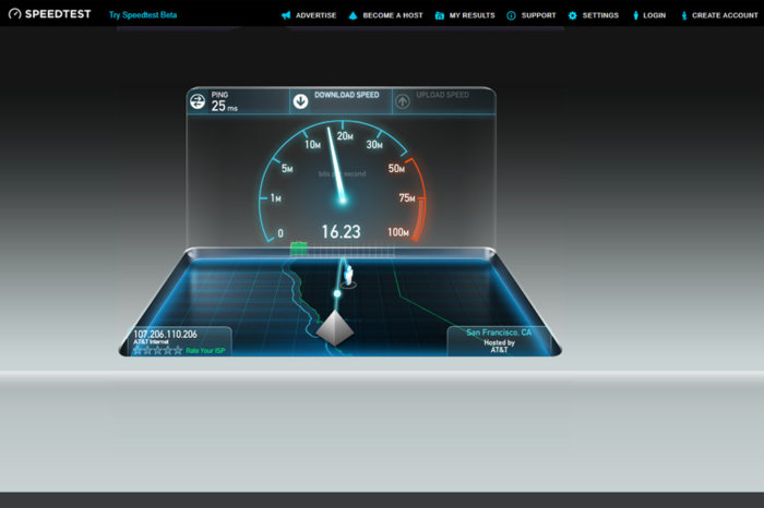 INTERNET SPEED - How does it work?